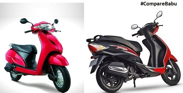 compare honda activa with tvs wego